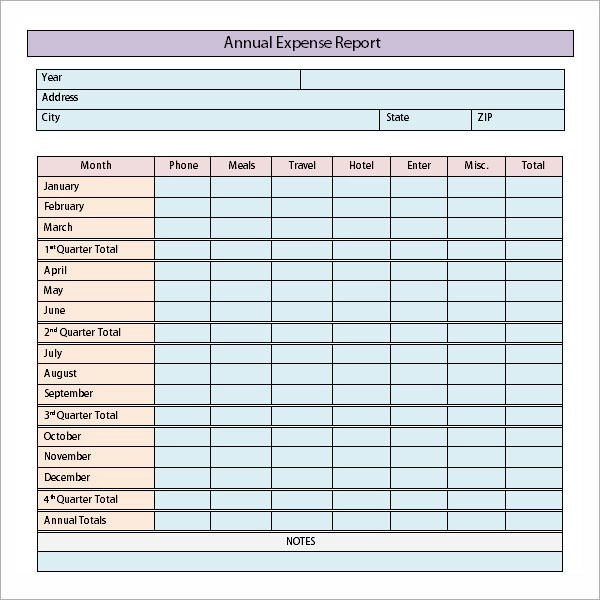 business travel expense report template - Onwebioinnovate - sample travel expense report