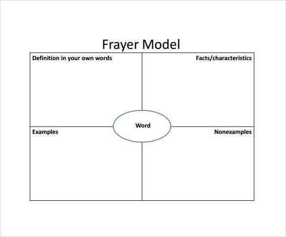 free printable frayer model
