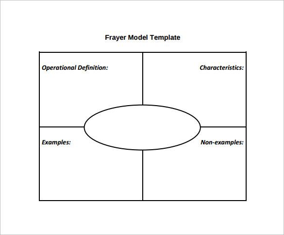 15+ Sample Frayer Model Templates - PDF