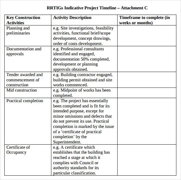 sample project timeline task list