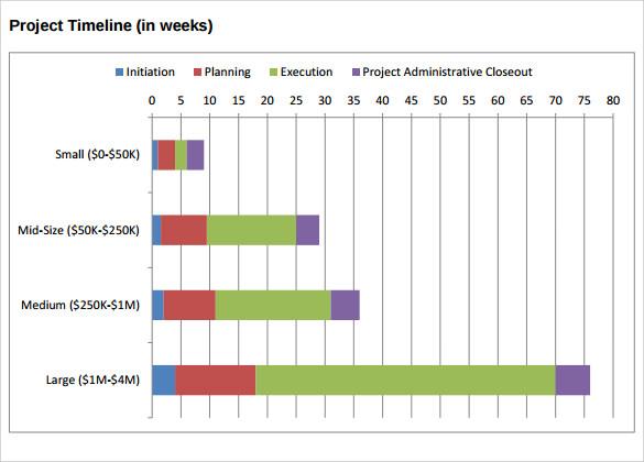 timeline sample