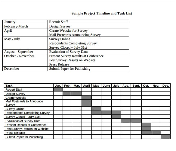 Project Timeline Template - 14+ Free Download for Word , PPT , PDF , PSD