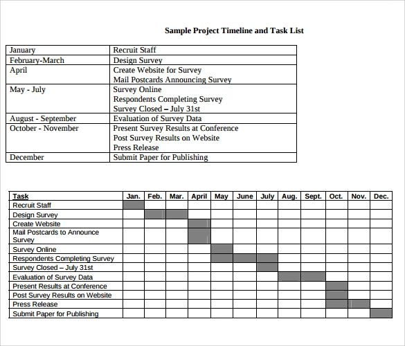 sample project timeline task list