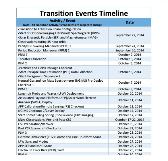 Checklist Template Free Formats Excel Word Event Timeline 9 Download Free Documents In Pdf Doc