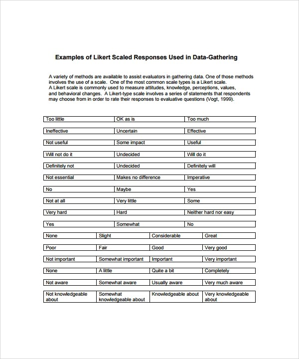 Likert Scale Template - 9+ Download Free Documents in PDF, Word - likert scale template