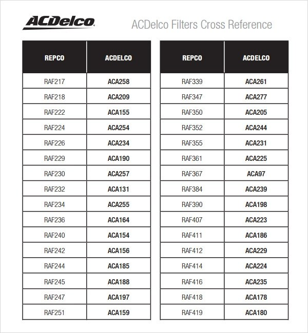 Oil Filter Cross Reference List Tyres2c