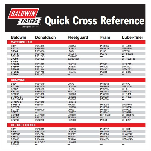fram fuel filters cross reference