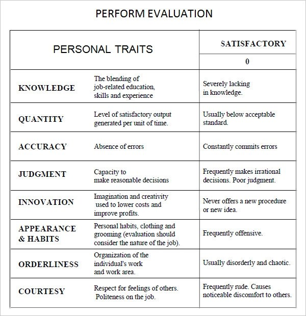 performance review strengths and weaknesses examples - Goal - sample performance evaluation