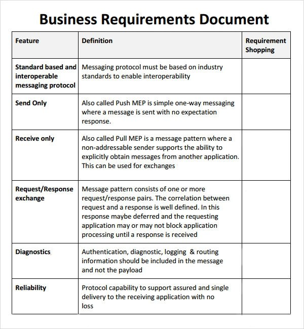7+ Business Requirements Document Templates - PDF, Word