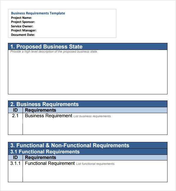 Rasananda Behera  BusinessrequirementsScreenshot Example