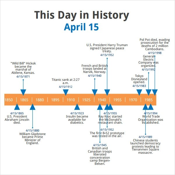 Company History Template Business History Timeline Templates Free - sample historical timeline