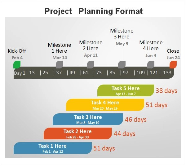 Sample Project Planning Template to Download Sample Templates - project planning