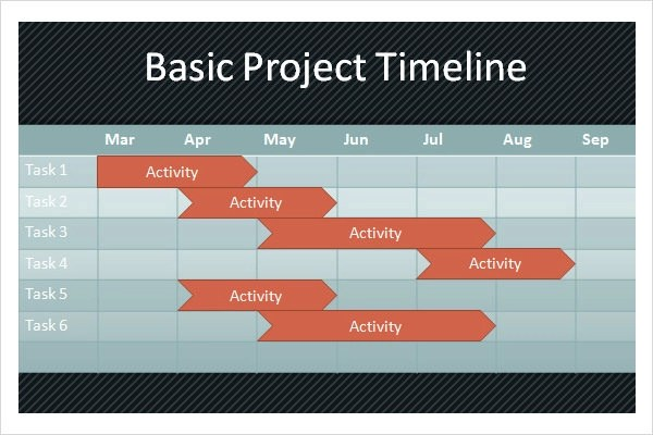 15 Sample Project Timeline Templates to Download Sample Templates - sample powerpoint timeline