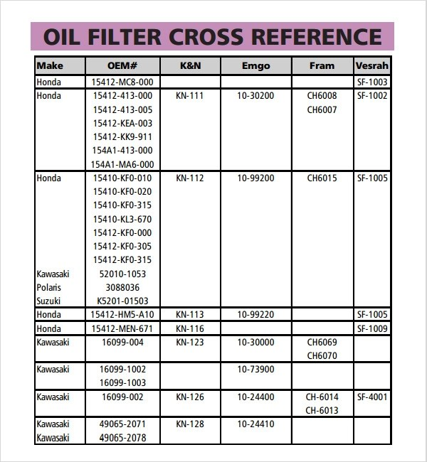 6 Sample Oil Filter Cross Reference Chart Templates Sample Templates
