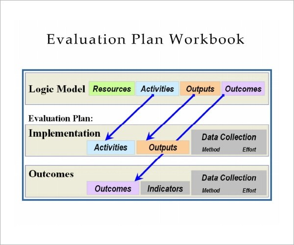 Evaluation Proposal Sample simpletext