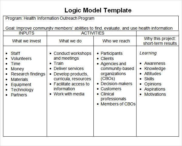 12+ Sample Logic Models Sample Templates - model template