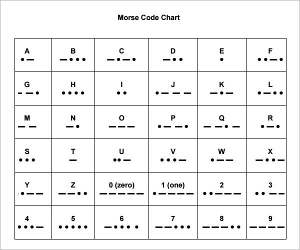 Morse Code Chart - 8+ Download Free Documents in PDF