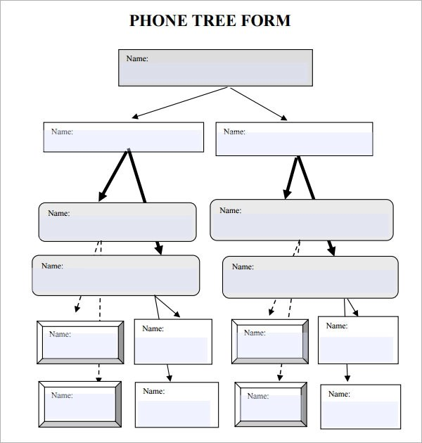 phone tree template word xv-gimnazija
