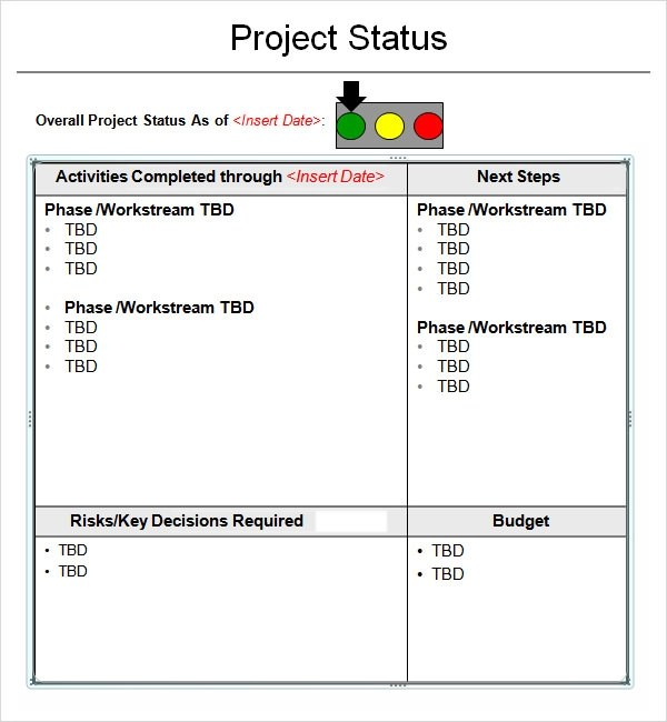 project status report template - project status report excel