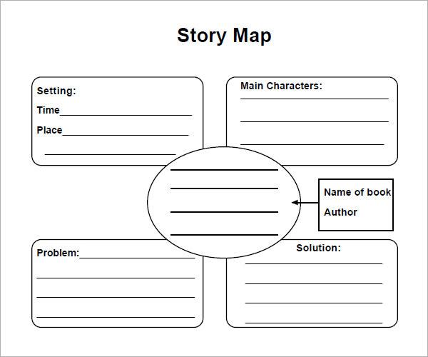story maps printable - Maggilocustdesign - Flow Map Printable