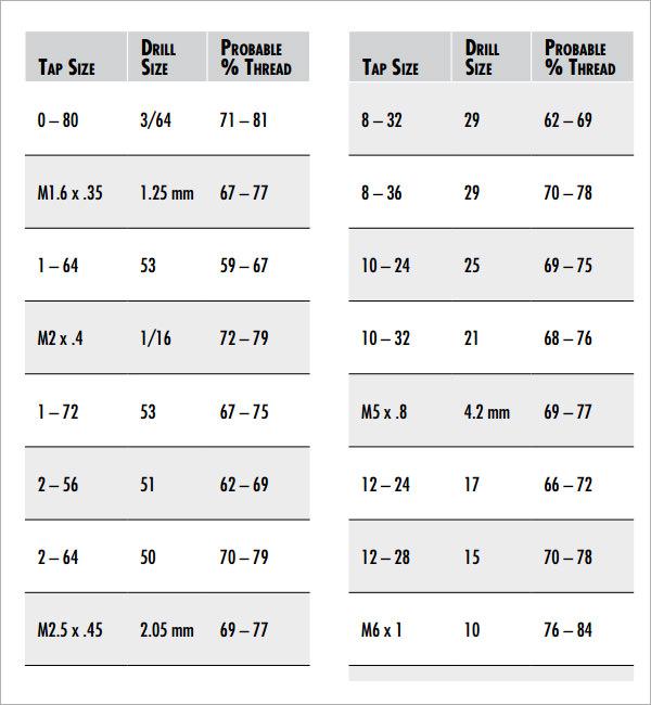 15 Sample Tap Drill Charts Sample Templates