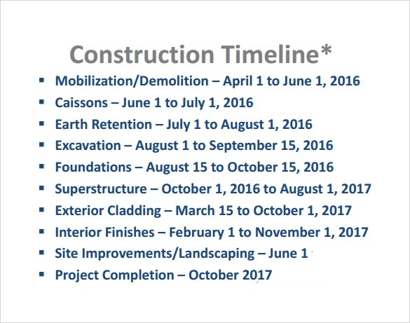 7+ Sample Construction Timeline Templates Sample Templates