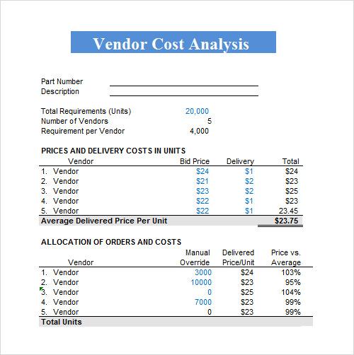 unit cost analysis template - Onwebioinnovate - cost analysis template