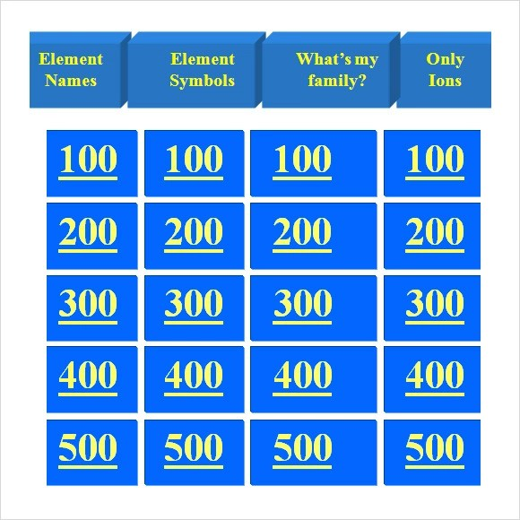 10+ Sample Jeopardy Powerpoint Templates Sample Templates - jeopardy powerpoint template