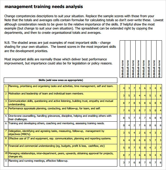12+ Sample Training Needs Analysis Templates \u2013 PDF, Word, Pages
