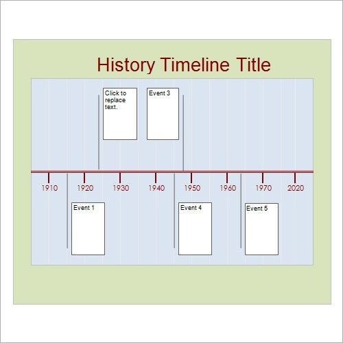 sample historical timeline efficiencyexperts - sample historical timeline