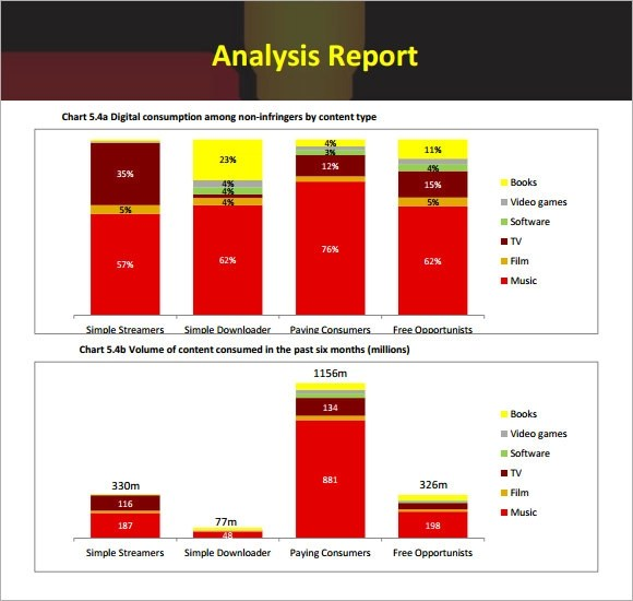 Sample Analysis Report - 7+ Documents in PDF - analysis report format