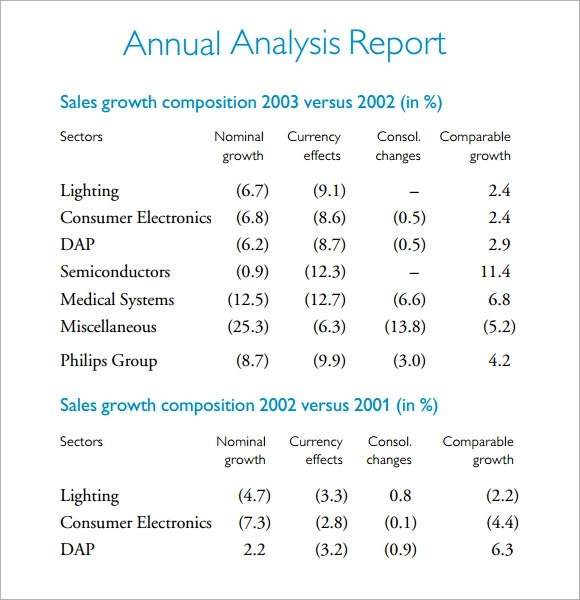 financial analyst report sample - Goalgoodwinmetals - Sample Analysis Report