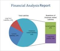 7+ Sample Analysis Report Templates | Sample Templates