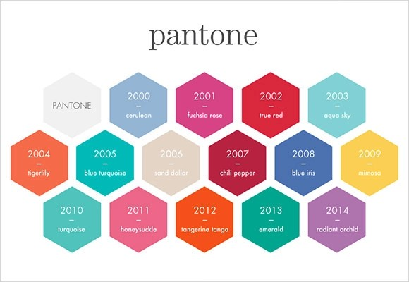Pantone Color Chart Sample - 8+ Documents in Word, PDF - sample pantone color chart