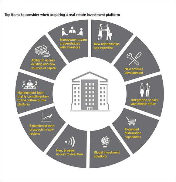 7 Sample Real Estate Market Analysis Templates to Download Sample - real estate market analysis