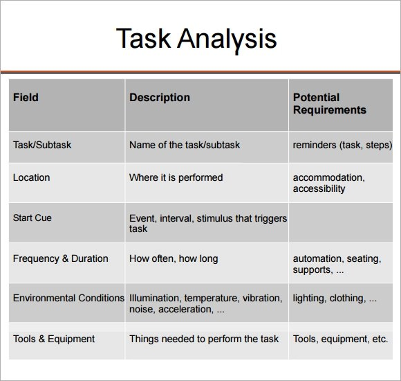Task Analysis Template - 14+ Free Download for PDF, Word