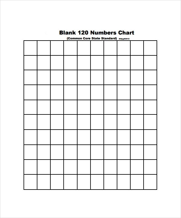8 Sample Blank Chart Templates to Download Sample Templates