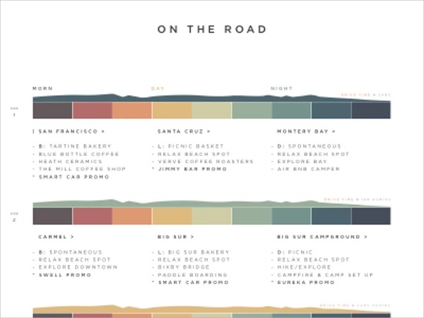 7 Road Trip Itinerary Templates Sample Templates