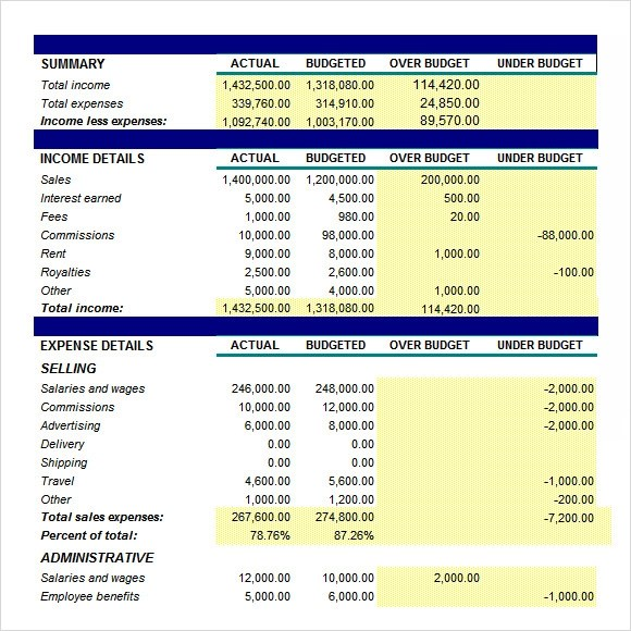 Budget Plan Samples, Examples, Templates - 7+ Documents In PDF, Word