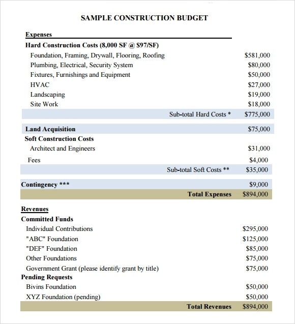 8+ Construction Budget Samples, Examples, Templates Sample Templates - sample program budget template