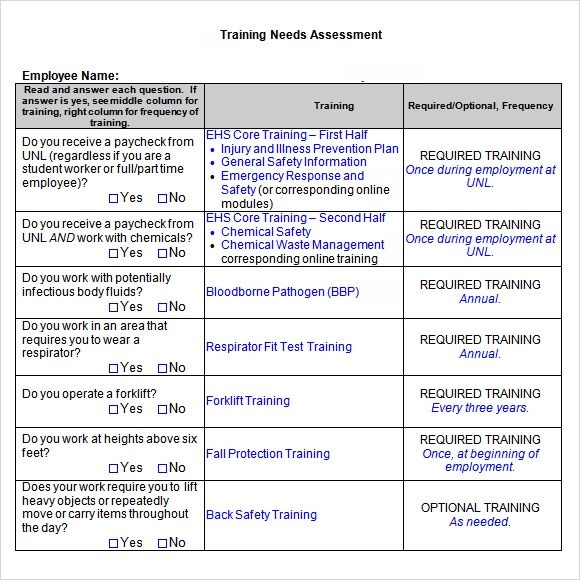 14 Sample Training Needs Assessment Templates Sample Templates