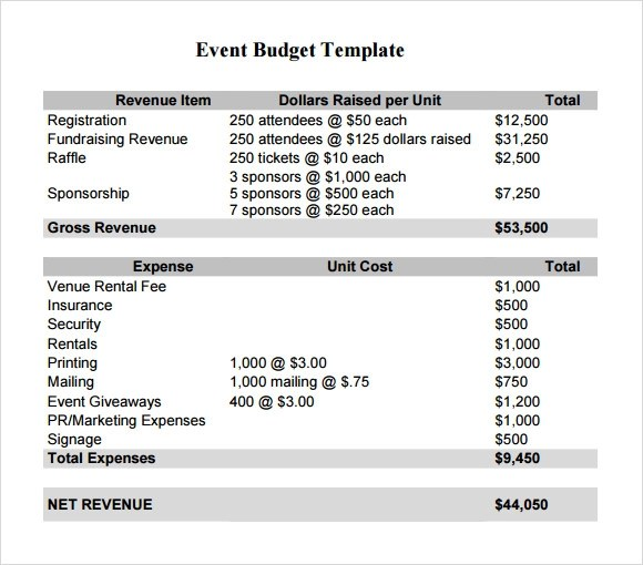 Perfect Event Budget Sample
