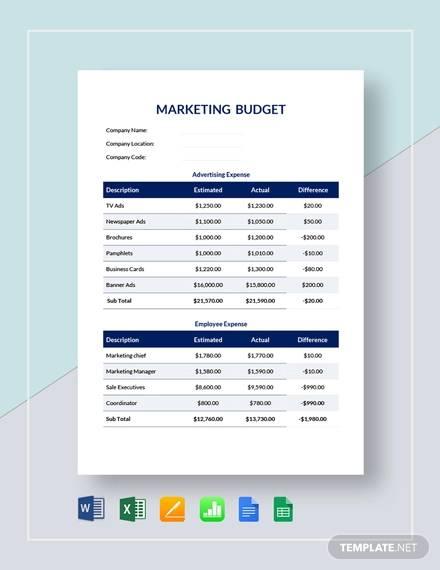 budget template google sheets