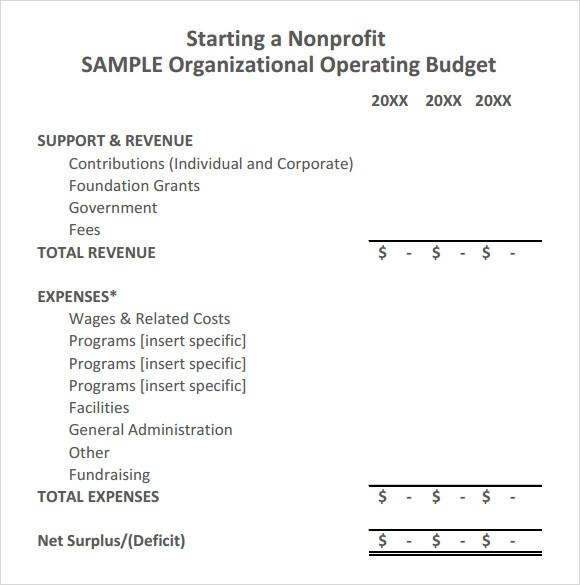 operations budget template - Akbagreenw