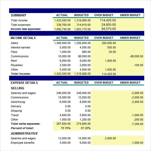 7+ Small Business Budget Samples, Examples, Templates Sample Templates - small business budget template