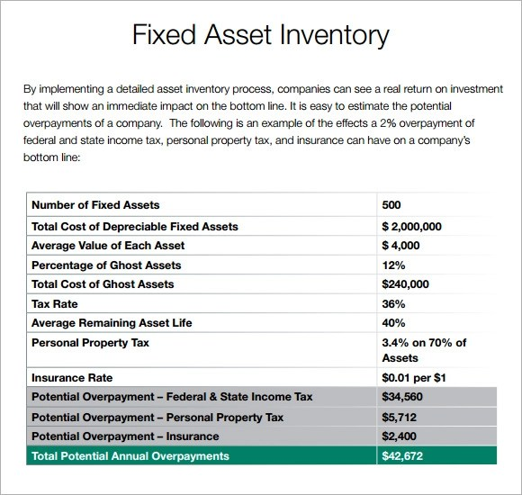 Sample Asset Inventory Template - 9+ Free Documents Download in Word