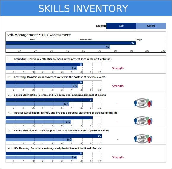 Sample Skills Inventory Template - 10+ Free Documents Download in PDF - personal skills resume