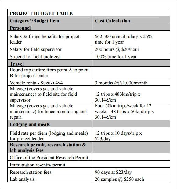 project sheets template