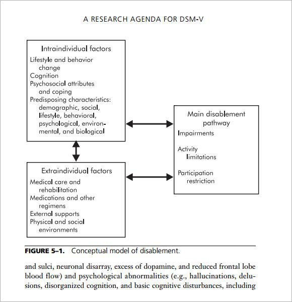 Research Agenda Sample | cvfree.pro