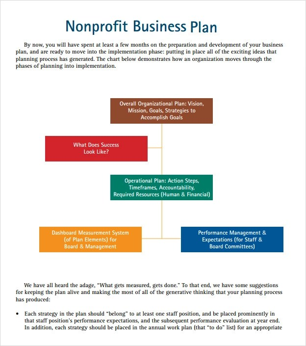 11+ Non Profit Business Plan Samples Sample Templates